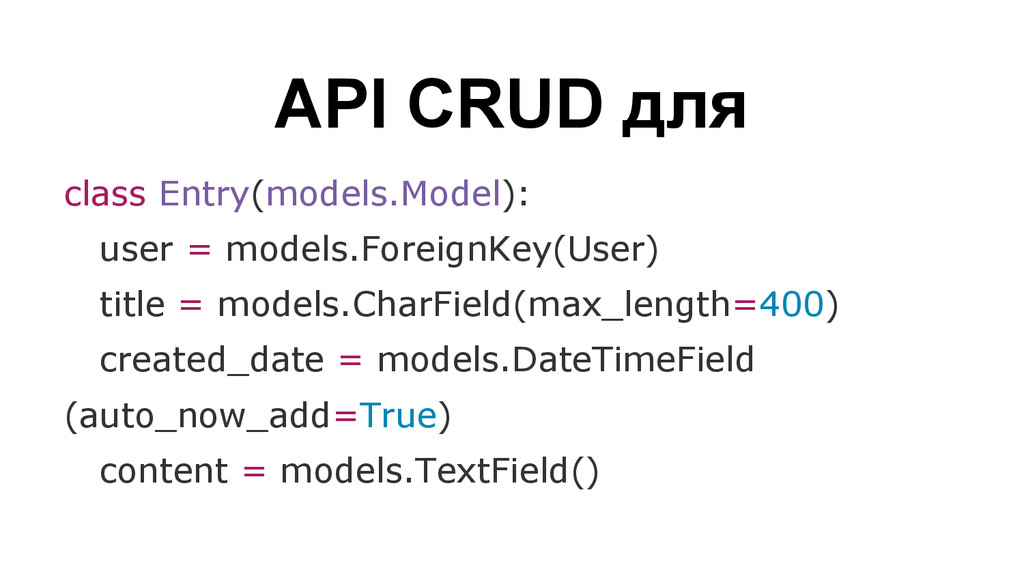 API CRUD для class Entry(models.Model): user = ...