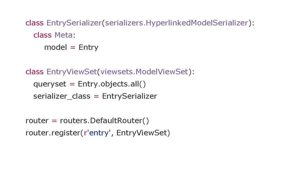 class EntrySerializer(serializers.HyperlinkedMo...