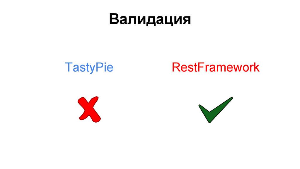 Валидация TastyPie RestFramework