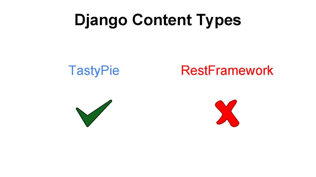 Django Content Types TastyPie RestFramework