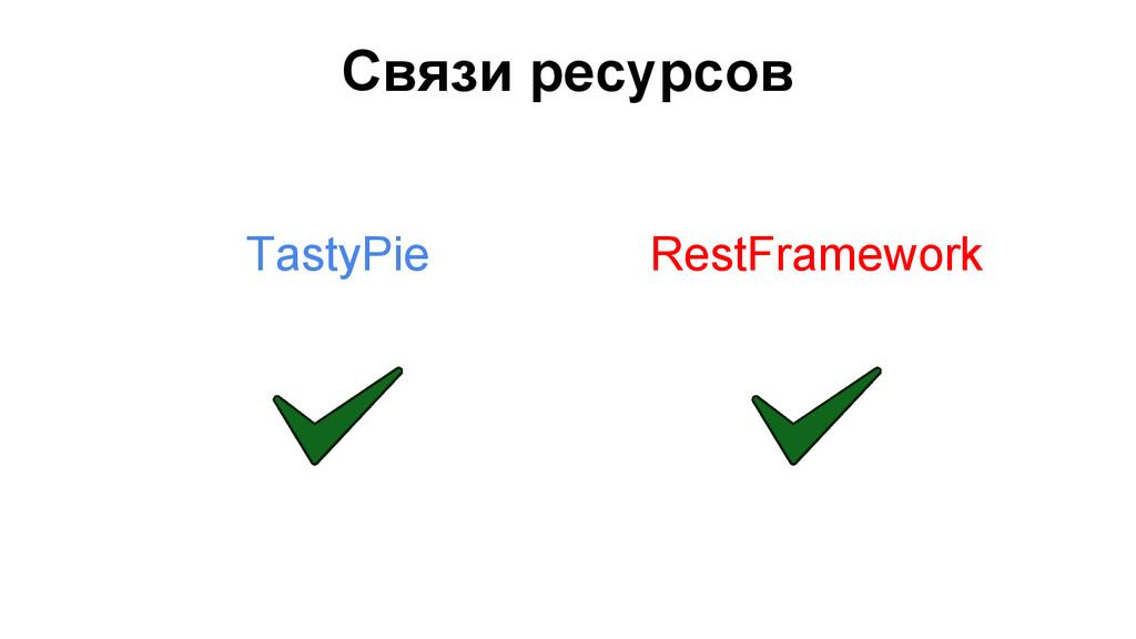 Связи ресурсов TastyPie RestFramework