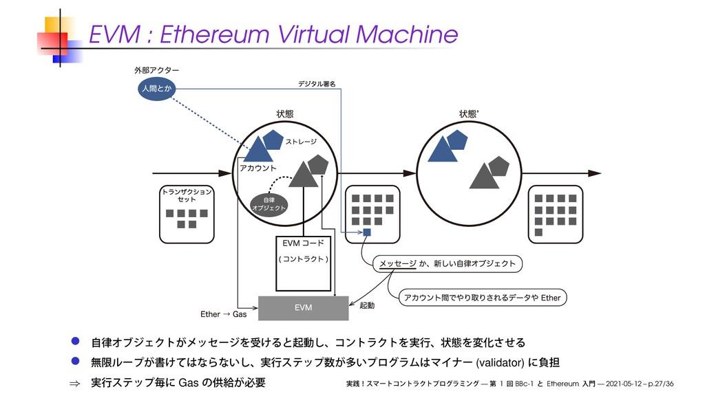 EVM : Ethereum Virtual Machine (validator) ⇒ Ga...