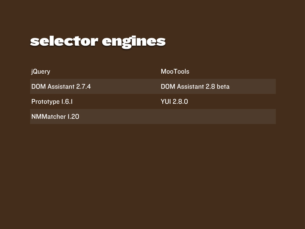 jQuery MooTools DOM Assistant 2.7.4 DOM Assista...