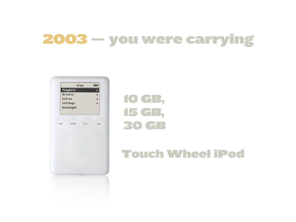 2003 — you were carrying 10 GB, 15 GB, 30 GB To...
