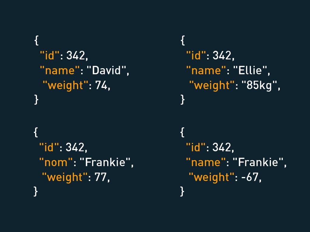 """{ """"id"""": 342, """"name"""": """"David"""", """"weight"""": 74, } {..."""