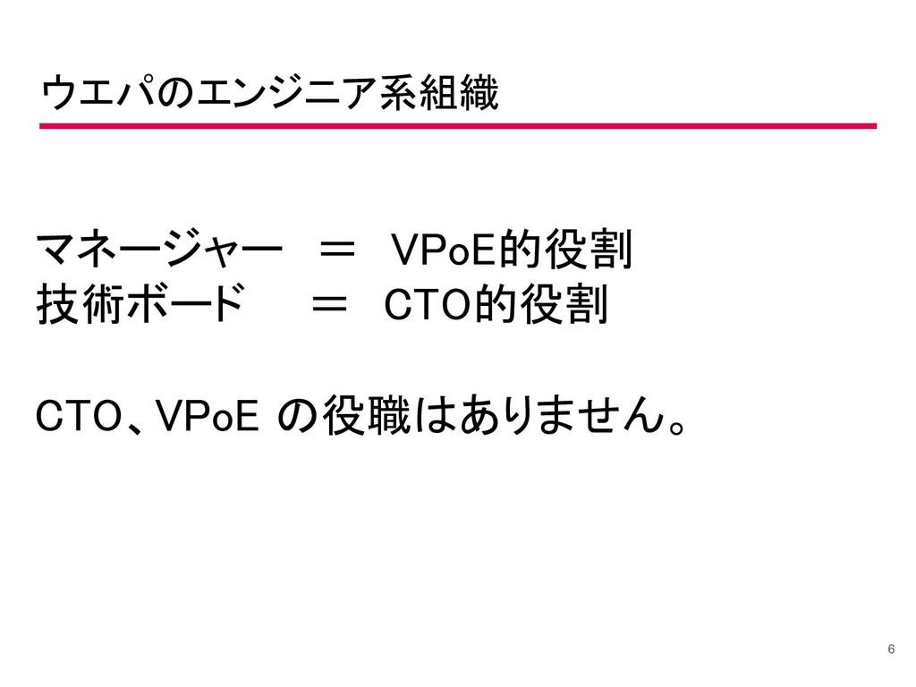マネージャー = VPoE的役割 技術ボード  = CTO的役割 CTO、VPoE の役職はあ...
