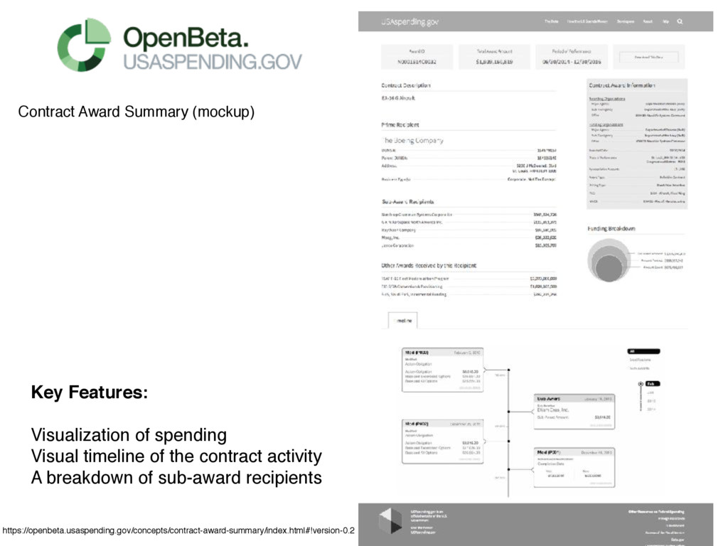 Key Features: Visualization of spending Visual ...