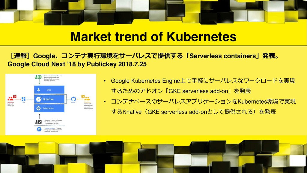 Market trend of Kubernetes Google...