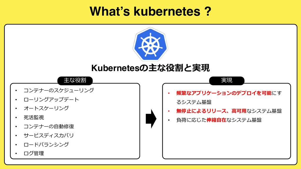 """What's kubernetes ? • """" """" • ! """" ..."""