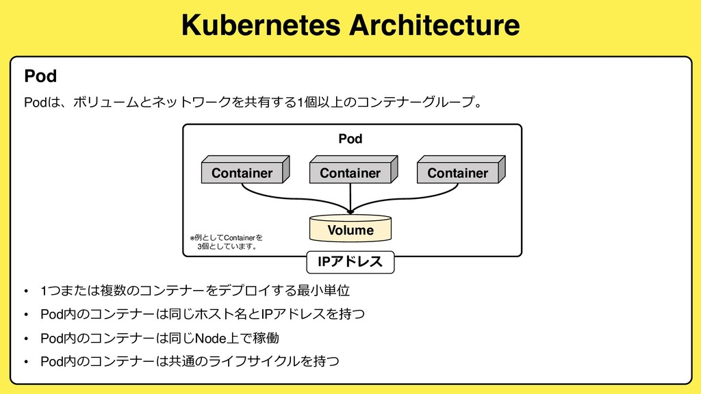 Kubernetes Architecture Pod • 1 >3,!*...