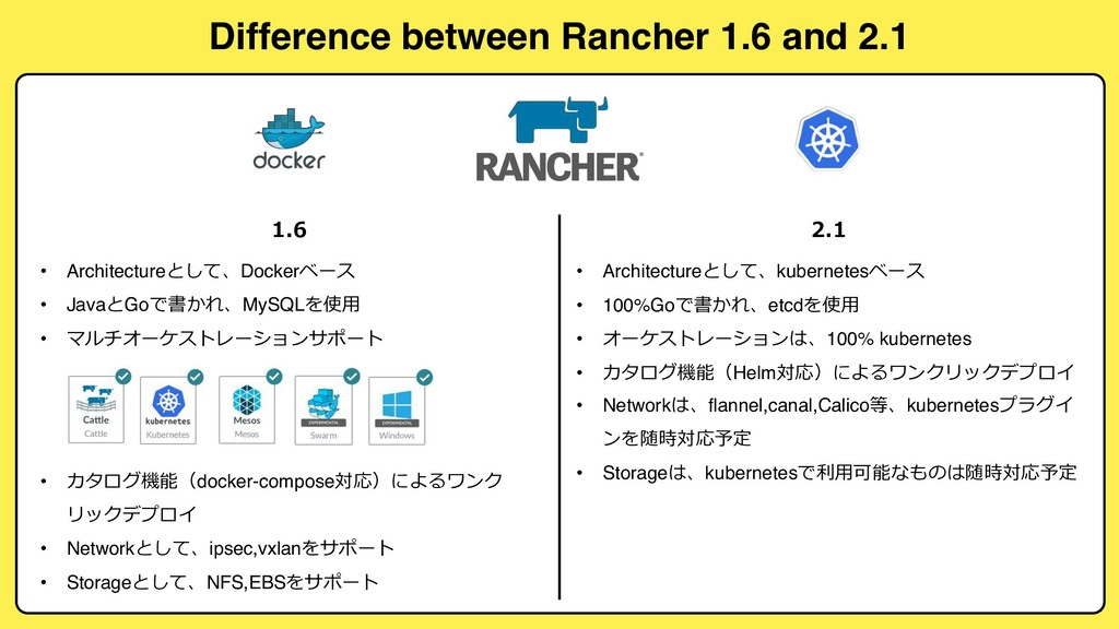 Difference between Rancher 1.6 and 2.1   ...