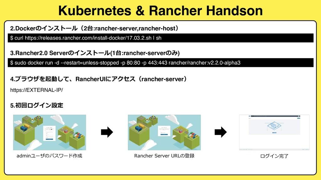 Kubernetes & Rancher Handson 2.Docker2...