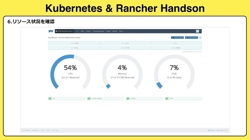 Kubernetes & Rancher Handson