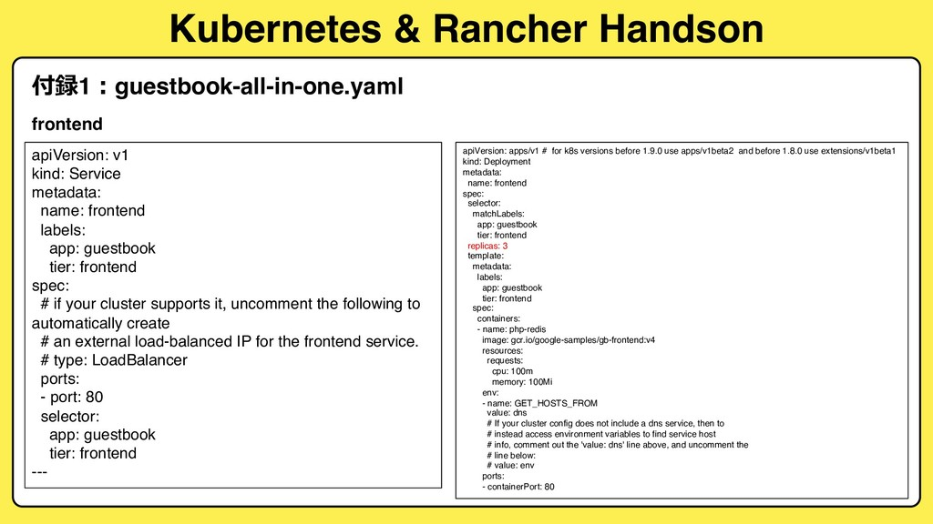 Kubernetes & Rancher Handson 1guestbook-all-...