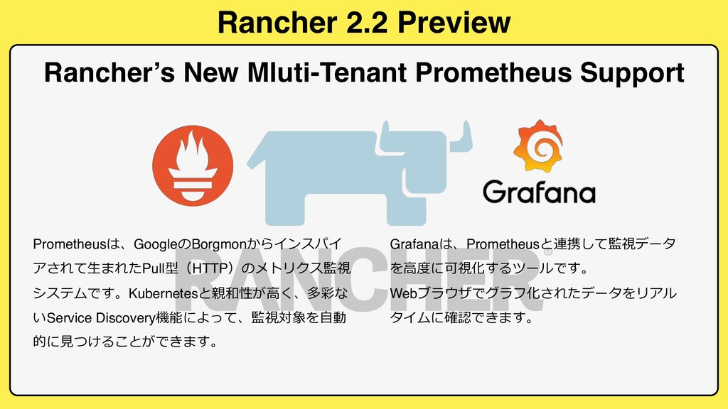 Rancher 2.2 Preview PrometheusGoogleBorgmon...