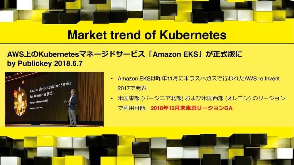 Market trend of Kubernetes AWSKubernetes ...
