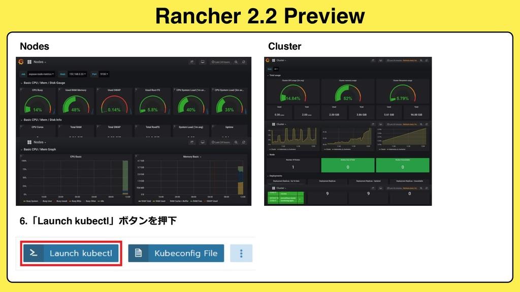 Nodes Cluster 6.Launch kubectl Rancher ...