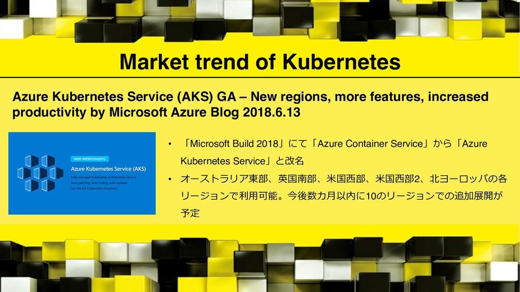Market trend of Kubernetes Azure Kubernetes Ser...