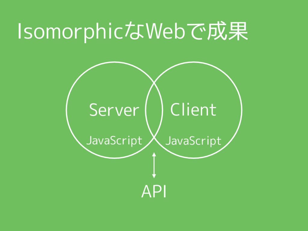 IsomorphicなWebで成果 Server Client JavaScript Java...