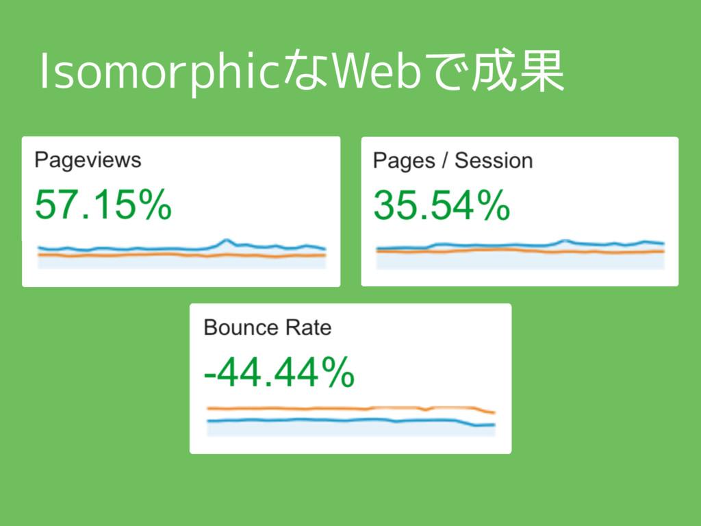 IsomorphicなWebで成果
