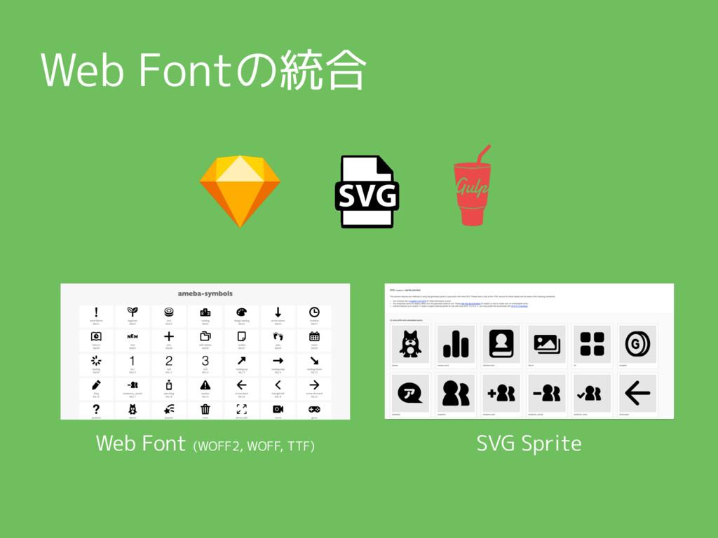 Web Fontの統合 Web Font (WOFF2, WOFF, TTF) SVG Spr...