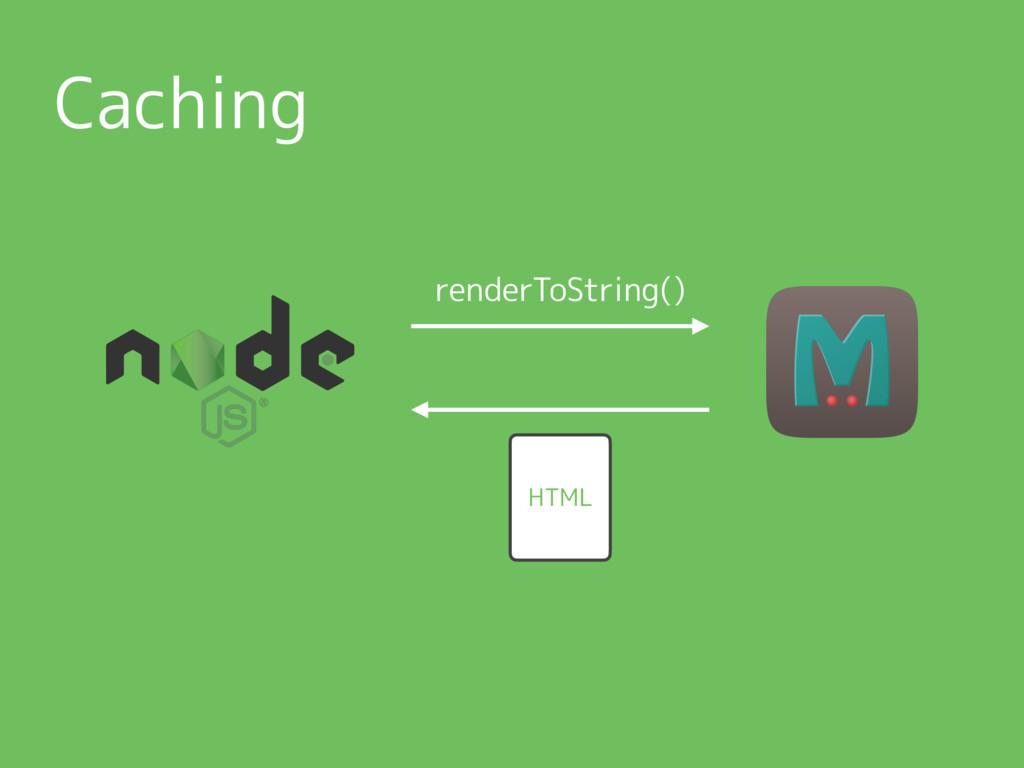 Caching HTML renderToString()