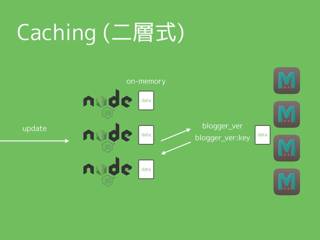 Caching (二層式) update blogger_ver blogger_ver:ke...