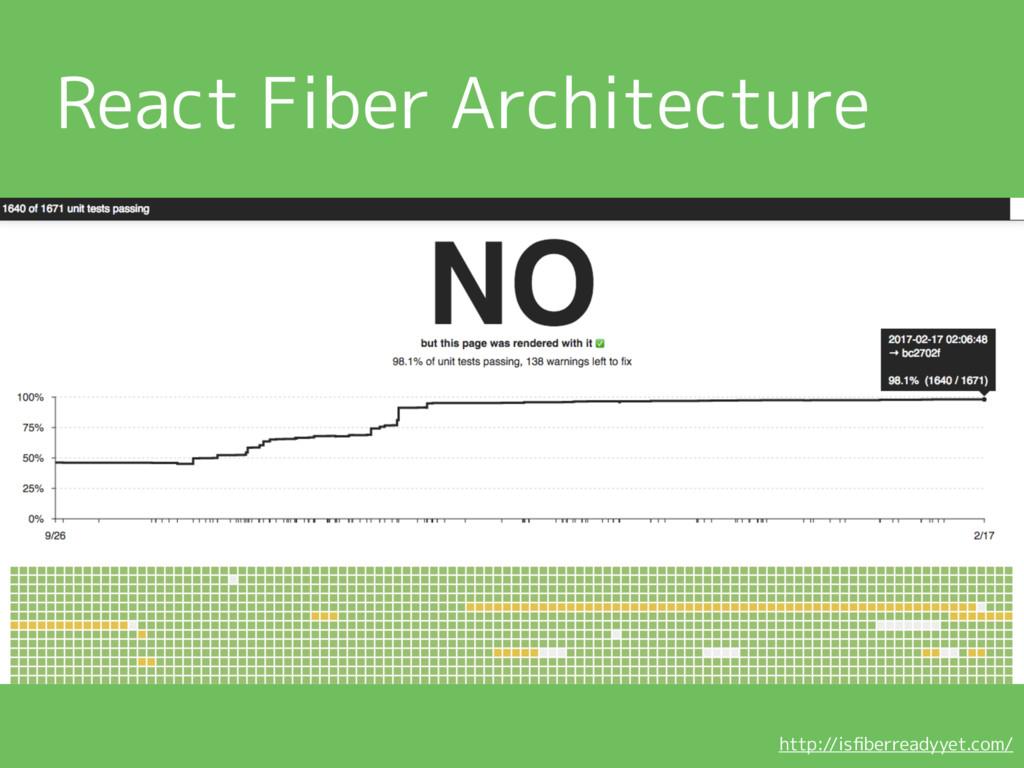 React Fiber Architecture http://isfiberreadyyet....