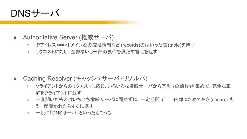 DNSサーバ ● Authoritative Server (権威サーバ) ○ IPアドレス<...