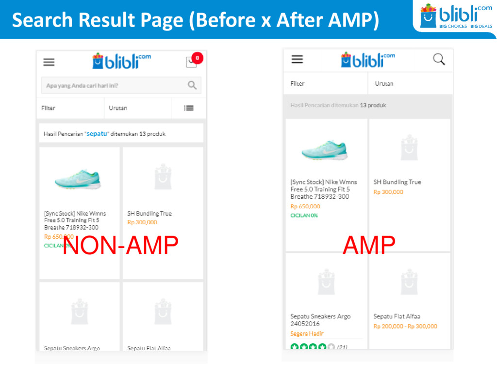Search Result Page (Before x After AMP) NON-AMP...