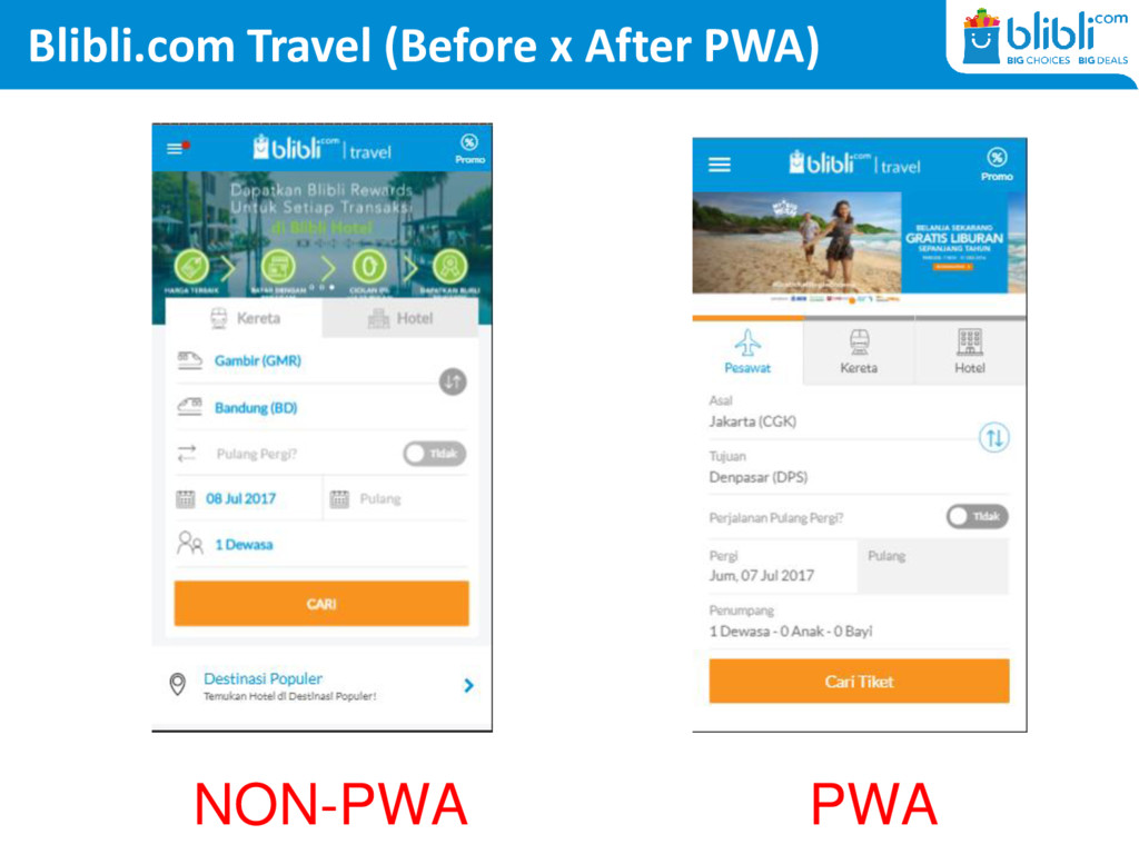Blibli.com Travel (Before x After PWA) NON-PWA ...