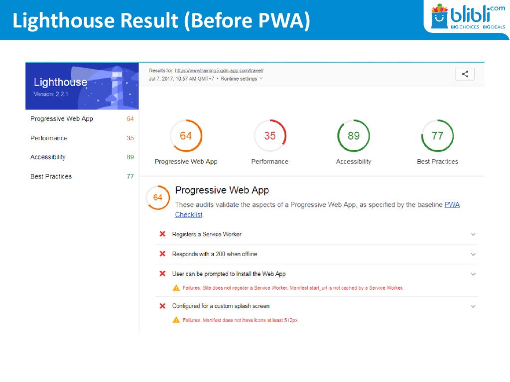 Lighthouse Result (Before PWA)