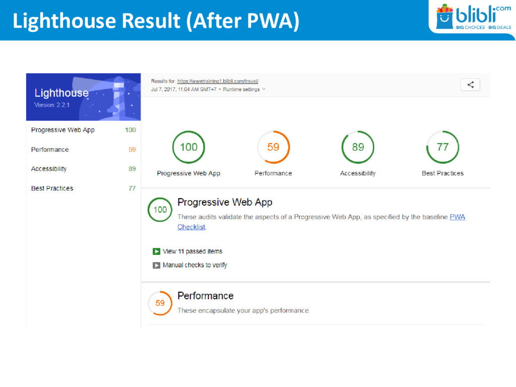 Lighthouse Result (After PWA)