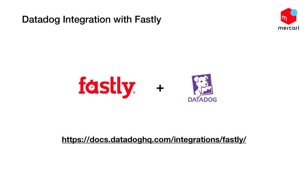 Datadog Integration with Fastly + https://docs....