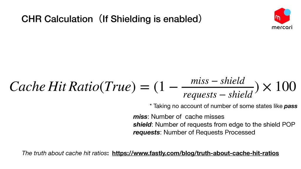 CHR CalculationʢIf Shielding is enabledʣ Cache ...