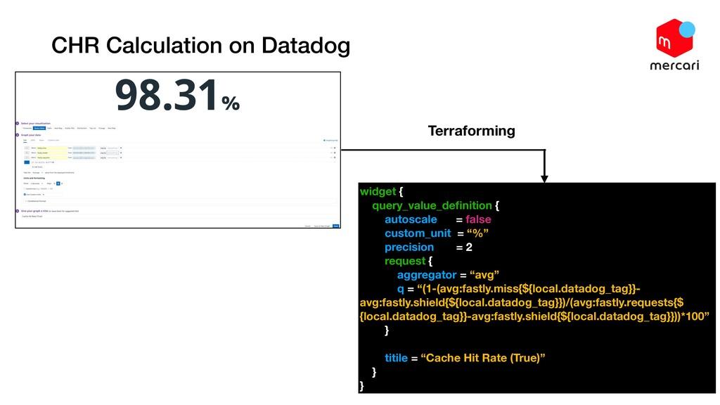 CHR Calculation on Datadog widget { query_value...
