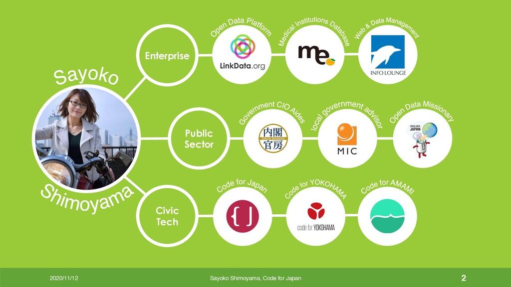 Enterprise Public Sector Civic Tech 2 2020/11/1...