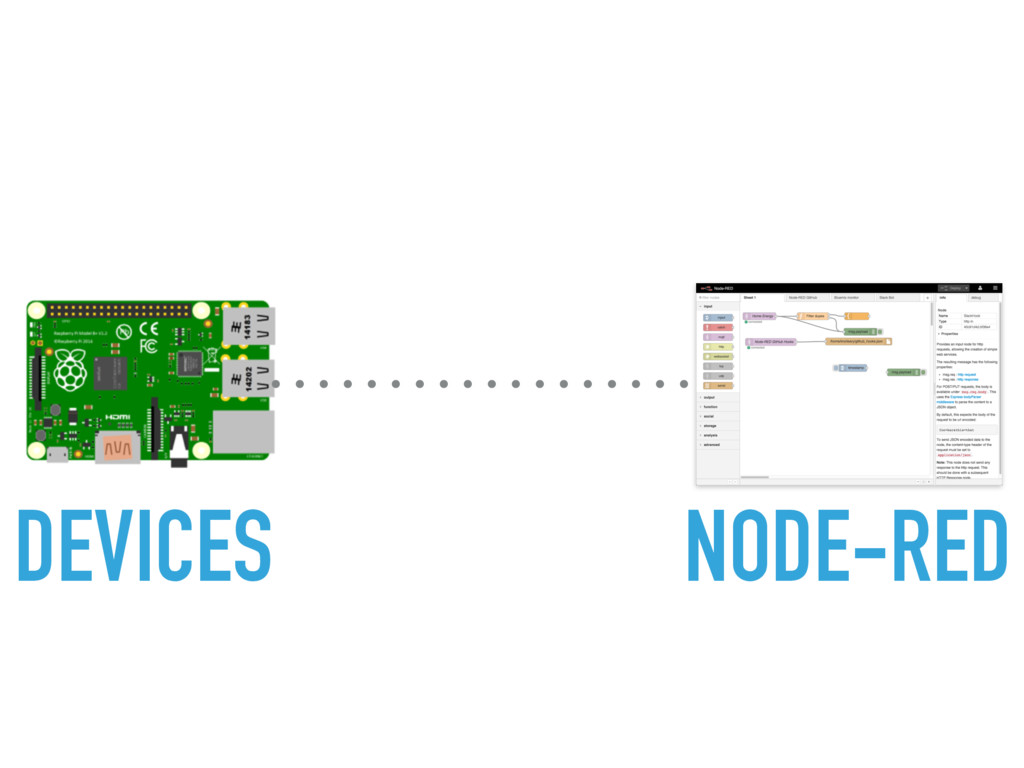 DEVICES NODE-RED