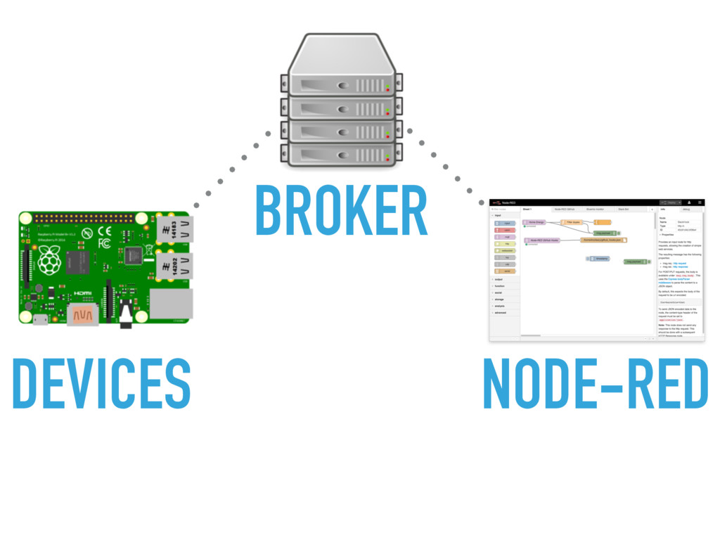 DEVICES NODE-RED BROKER