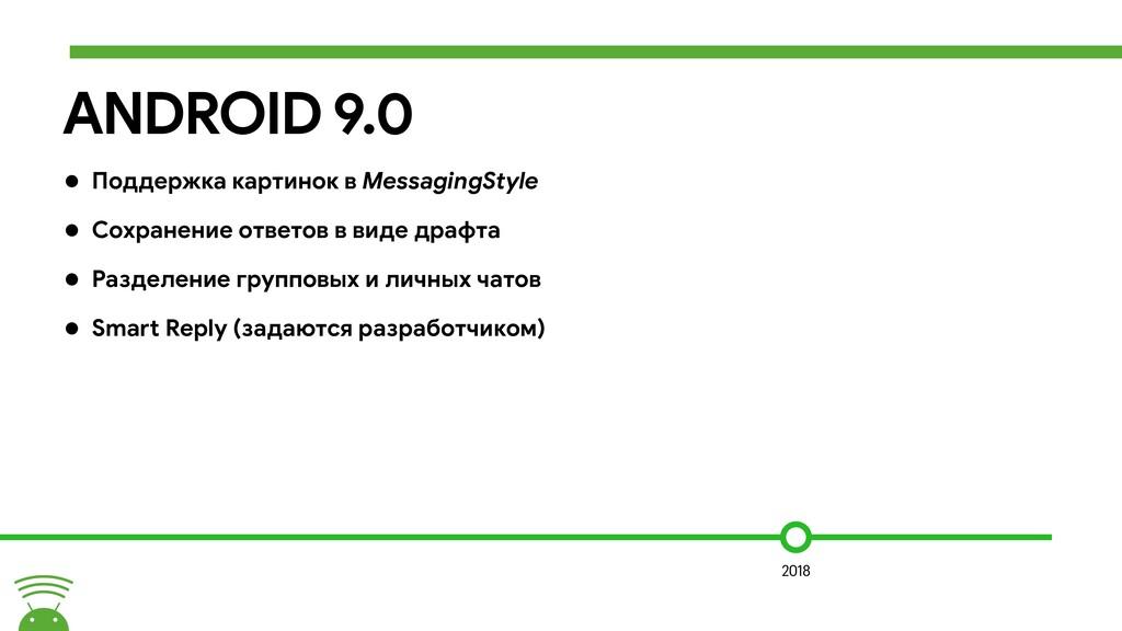 ANDROID 9.0 • Поддержка картинок в MessagingSty...