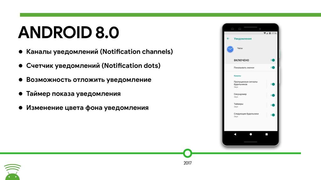 ANDROID 8.0 • Каналы уведомлений (Notiocation c...