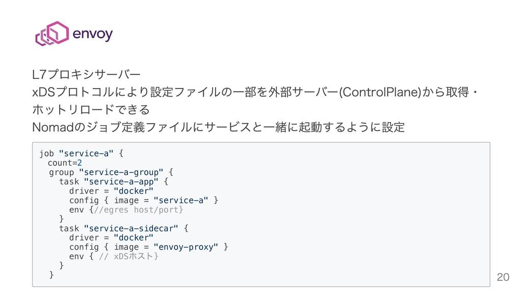 L7プロキシサーバー xDSプロトコルにより設定ファイルの⼀部を外部サーバー(ControlP...