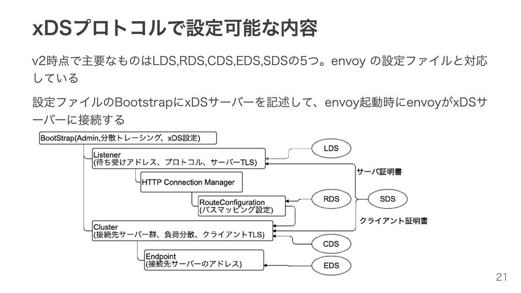 xDSプロトコルで設定可能な内容 v2時点で主要なものはLDS,RDS,CDS,EDS,SDS...