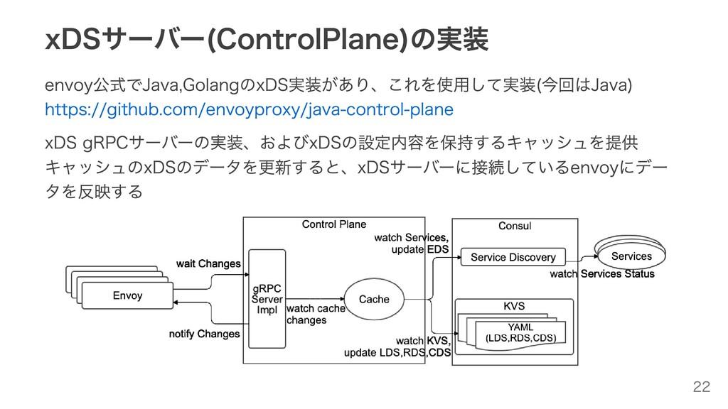 xDSサーバー(ControlPlane)の実装 envoy公式でJava,GolangのxD...