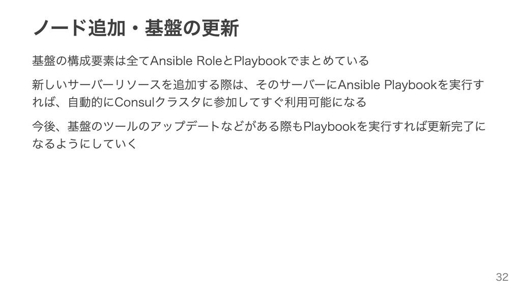 ノード追加・基盤の更新 基盤の構成要素は全てAnsible RoleとPlaybookでまとめ...