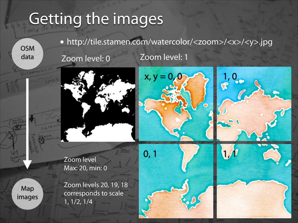 Getting the images Map images OSM data • http:/...