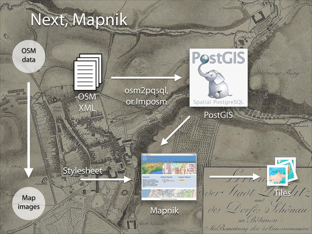Next, Mapnik Map images OSM data Tiles Mapnik o...