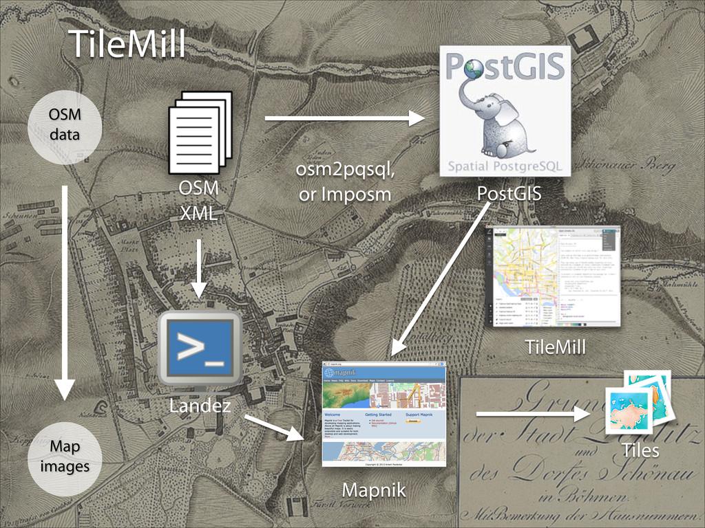 TileMill Map images OSM data Tiles Mapnik osm2p...