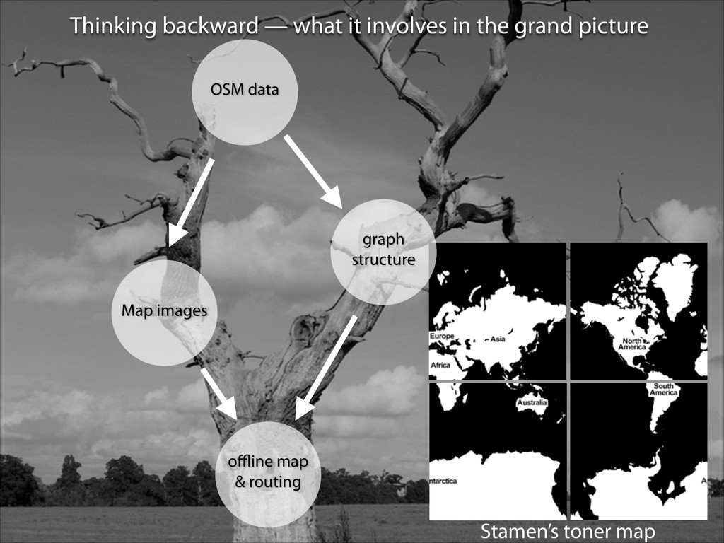 Thinking backward — what it involves in the gra...