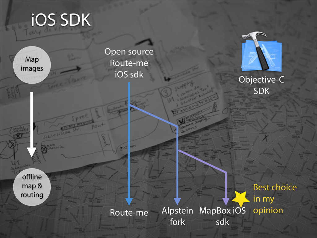 iOS SDK Route-me Open source Route-me  iOS sdk...